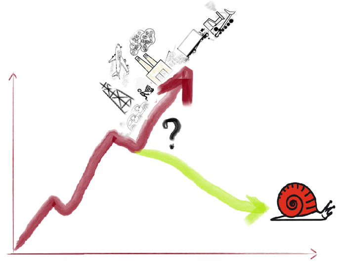théories de la décroissance